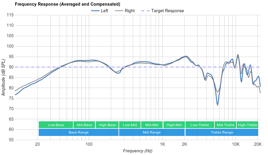 ath m20x frequency curve
