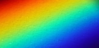 công nghê color gamut trên tivi TCL