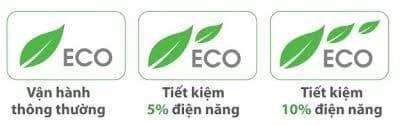 Tính năng tiết kiệm năng lượng Eco