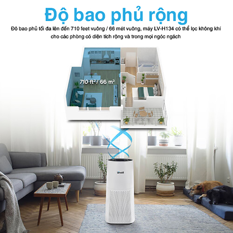 Top 5 air purifiers worth buying during Tet, ensuring the health of the whole family